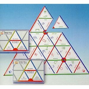 Die SPECTRA Englisch Pyramide