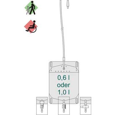 SAUER-Fußgängerbeutel