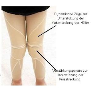 Orthese Bein