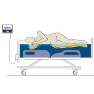 ForeSite Bett- und Operationstisch-Messsystem
