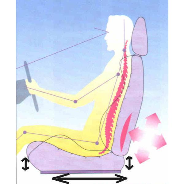 Elektrischer 6-Wege-Sitzversteller