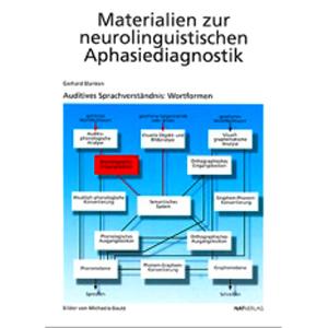 Auditives Sprachverständnis: Wortformen