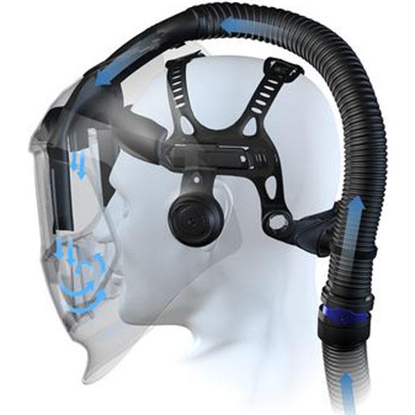 Gebläse-Atemschutzsystem