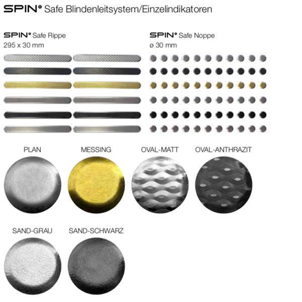 Spin Safe - Einzelindikatoren