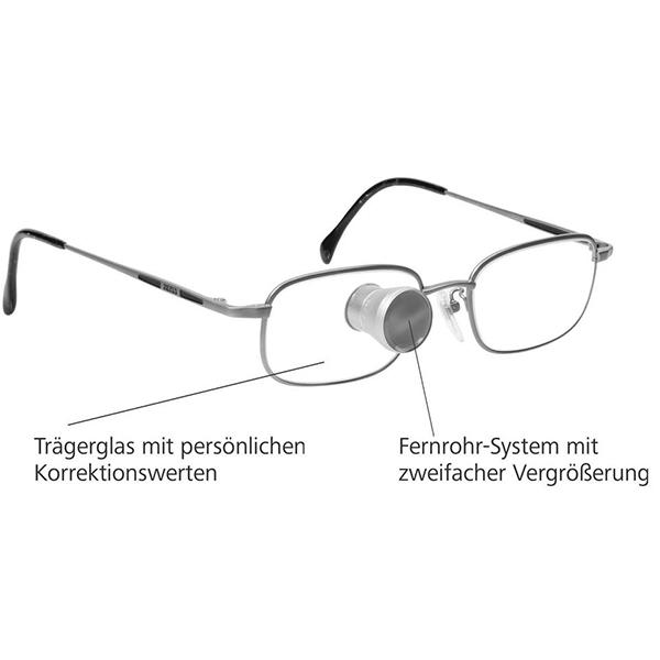 Fernrohr-Brille G 2 bioptics