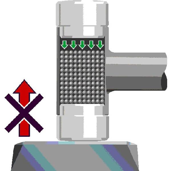 Prinzip: rückschlagfreier Hammer