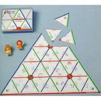 Die Deutsch Pyramide