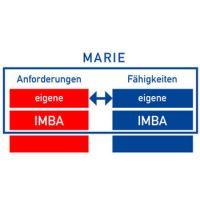 IMBA Integration von Menschen mit Behinderung in Arbeit / Software MARIE